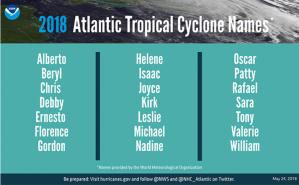 hurricane graphic 3