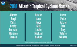 hurricane graphic 3